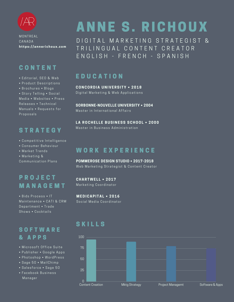 Black and Teal Chart Infographic Resume